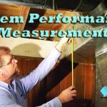 Why System Performance Measurement Works