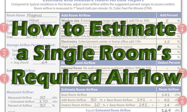 How to Estimate a Single Room's Required Airflow