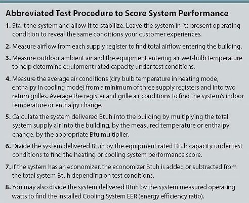 ASHRAE 221 procedures for Performance-Based Contracting