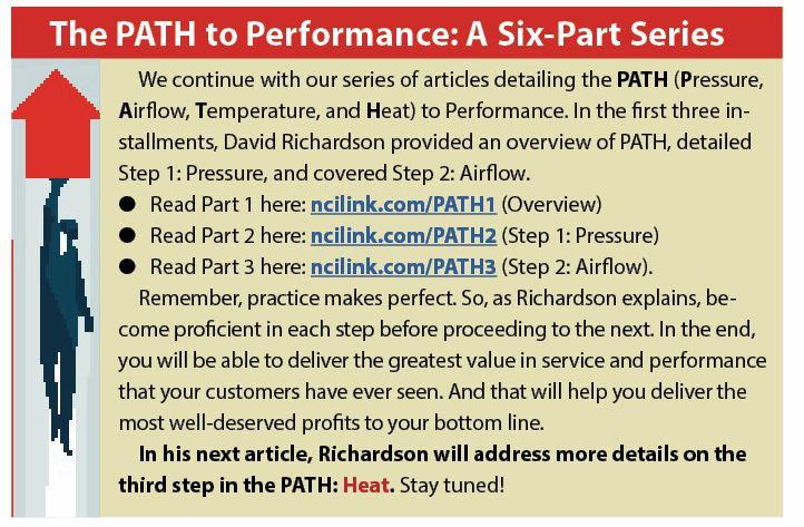 Path to Performance Sidebar