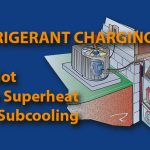 Refrigerant Charging: It's Not<br> Only Superheat and Subcooling