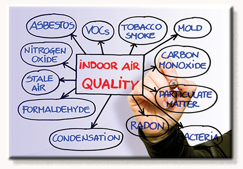 Duct renovation often helps to greatly improve indoor air quality.