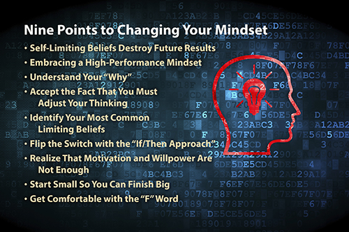 Nine Points to Changing Your Mindset
